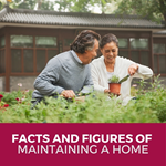 Facts and Figures of Maintaining a Home